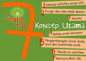 7 Konsep Utama Growing Tree Daycare & Preschool